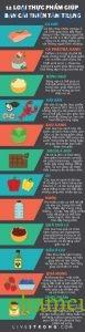 Càng ăn nhiều những món này, bạn sẽ càng vui vẻ hạnh phúc - Ảnh 1.